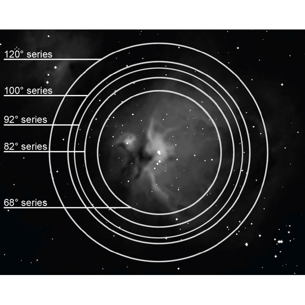 Explore Scientific Wide Angle ocular 8,8mm