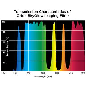 Orion Filtro SkyGlow Imaging 2""