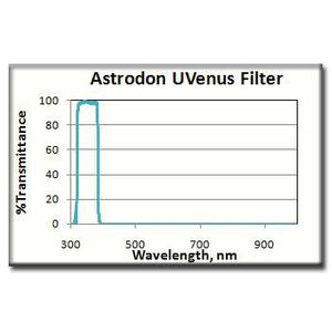 Astrodon Filtro UV Venere 1.25''