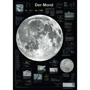 Planet Poster Editions Poster The Moon