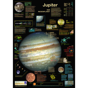 Planet Poster Editions Poster Il pianeta Giove