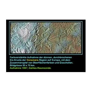 Affiche Planet Poster Editions Planète Jupiter