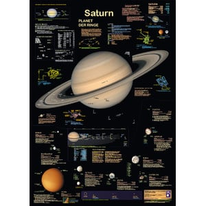 Planet Poster Editions Poster Saturno
