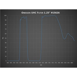 """Omegon Filters UHC Filter, 1.25"""""""