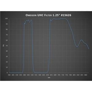"Omegon Filtro UHC 1,25"""