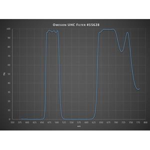 Omegon Filtre UHC, 50,8 mm