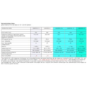 Starizona Hyperstar Celestron 9.25 v4 mit Filterschublade