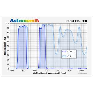 Astronomik Filtro CLS CCD 27 mm senza montatura