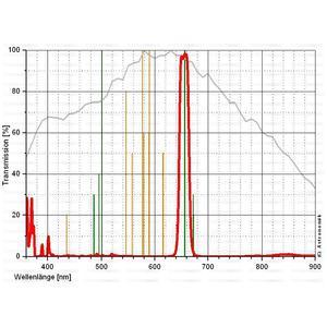 """Astronomik 2"""" 12nm H-alpha CCD filter"""