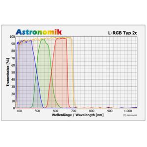"""Astronomik L-RGB Filtersatz Typ 2c 1,25"""""""