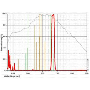 Astronomik SII CCD EOS filtro a clip