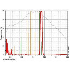 "Astronomik 1.25"" SII filtro CCD"