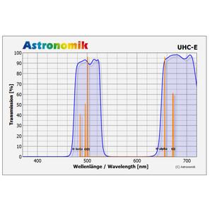 Astronomik Filtro UHC-E Clip Nikon XL