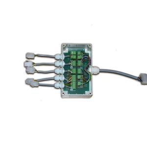 ScopeDome Plug and Play Modul für Sternwarten-Kuppel 3m Durchmesser