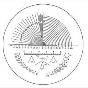 106270d398 Eschenbach Lupa Escala de medidas com precisão
