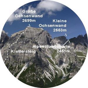 idee-Concept Telescope Panorama creation