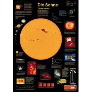 Planet Poster Editions Poster Sun