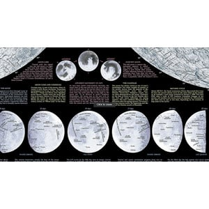 National Geographic Poster Moon
