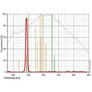 Astronomik H-Beta CCD, EOS Clip-Filter