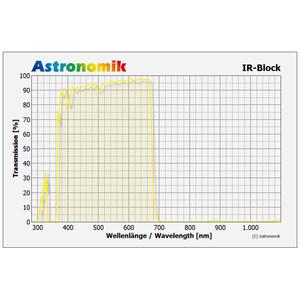 """Astronomik filtro blocca IR 1.25"""""""