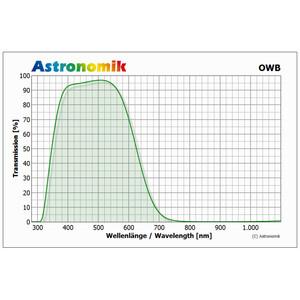 Astronomik Filters OWB-CCD Typ 3 Clip-Filter Nikon
