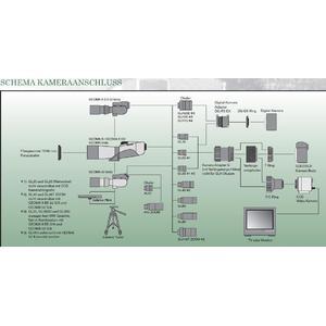 Vixen Adaptador DG-FS DX para cámara digital