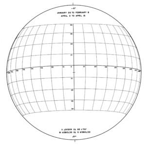 Geoptik Stonyhurst Disks