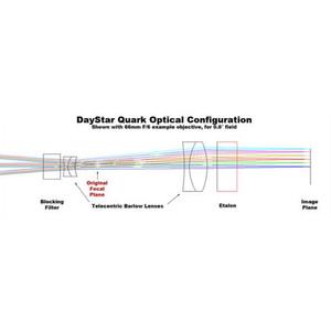 DayStar Filtro solar QUARK H-Alpha, cromosfera