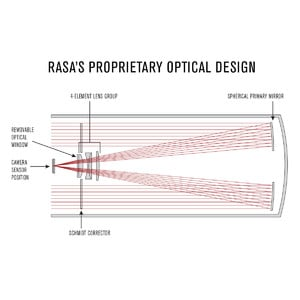 Celestron Telescope Astrograph S 279/620 RASA 1100 V2 OTA