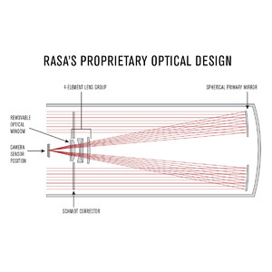 Celestron Telescopio Astrograph S 279/620 RASA 1100 OTA