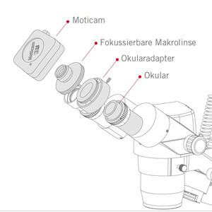 """Motic Fotocamera am S1, color, CMOS, 1/3"""", 1.2MP, USB 3.1"""
