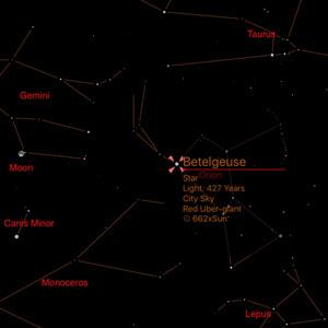Planétarium personnel Omegon Universe2go