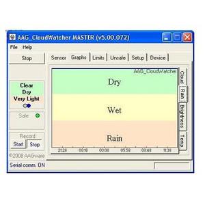 Lunatico AAG CloudWatcher Wettersensor für Sternwarten mit RHS