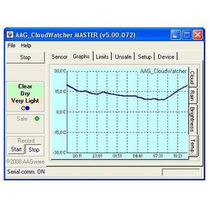 Lunatico Detector de nubes AAG CloudWatcher