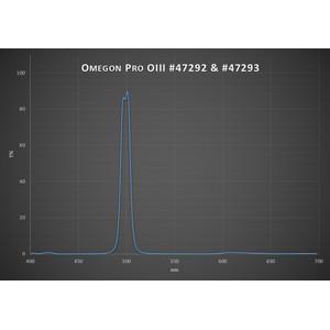 Omegon Filtre Filtru Pro OIII CCD 1,25''