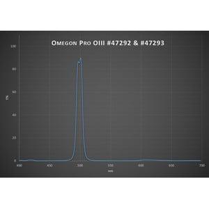 Omegon Pro Filtro OIII CCD de 2''