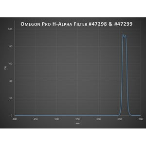 Omegon Filters Pro 1.25'' H-alpha filter