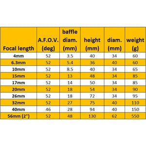 Omegon 1.25'' 26mm super ploessl eyepiece