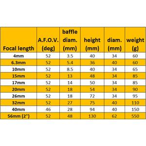 Omegon Ocular Super Plössl de 10 mm, 1,25''