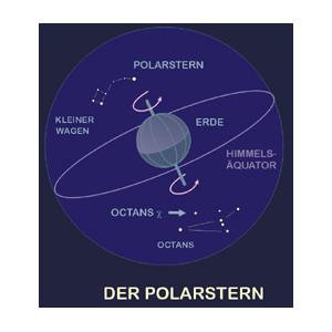 Planet Poster Editions Poster Der Sternenhimmel