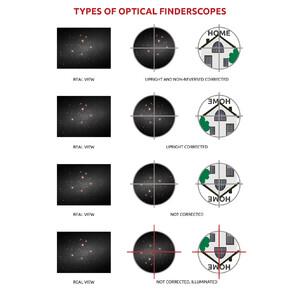 Omegon 6x30 finder scope, black