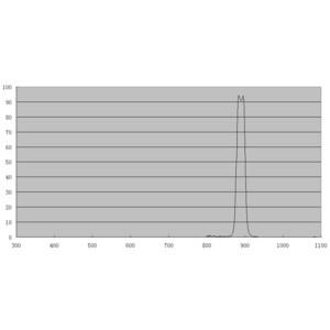 """ZWO Filtro para banda de metano de 1,25"""""""