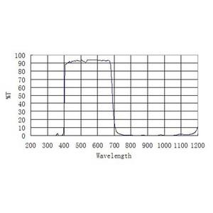 "ZWO Filtro de bloqueo UV/IR 1,25"""