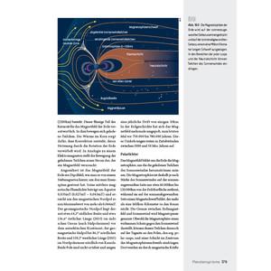 Oculum Verlag Handbuch Astronomie
