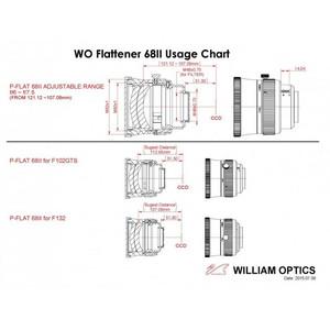 William Optics Flattener 68II