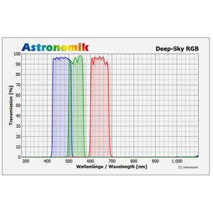"""Astronomik Juego de filtros DeepSky RGB de 2"""""""