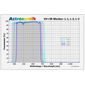 astronomik filtre bloquant luminance uv ir l 1 27 mm non mont. Black Bedroom Furniture Sets. Home Design Ideas
