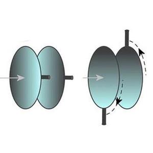 Artesky ADC Atmospheric Dispersion Corrector