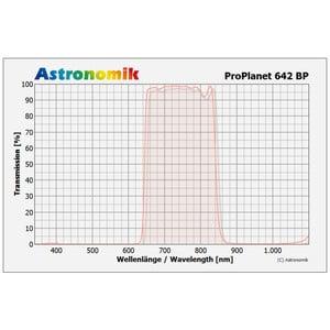Astronomik Filtro passa IR ProPlanet 642 BP T2