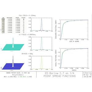 """APM Elementi di Barlow ED con correzione di coma 2,7x 1,25"""""""